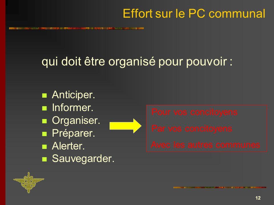 12 Effort sur le PC communal Anticiper. Informer. Organiser. Préparer. Alerter. Sauvegarder. qui doit être organisé pour pouvoir : Pour vos concitoyen