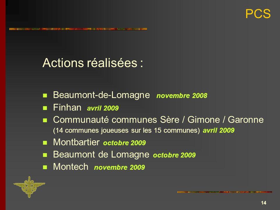 14 PCS Beaumont-de-Lomagne novembre 2008 Finhan avril 2009 Communauté communes Sère / Gimone / Garonne (14 communes joueuses sur les 15 communes) avri