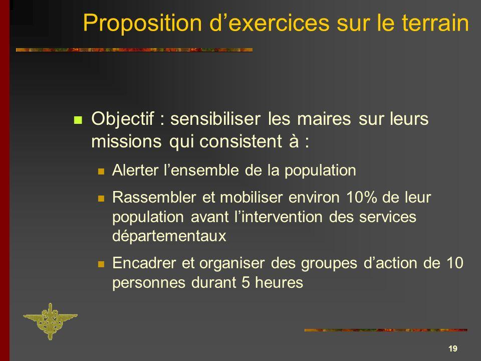 19 Proposition dexercices sur le terrain Objectif : sensibiliser les maires sur leurs missions qui consistent à : Alerter lensemble de la population R