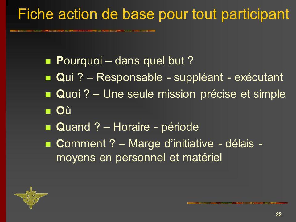 22 Fiche action de base pour tout participant Pourquoi – dans quel but ? Qui ? – Responsable - suppléant - exécutant Quoi ? – Une seule mission précis