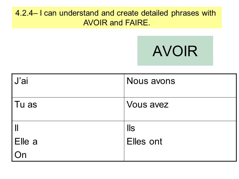 AVOIR JaiNous avons Tu asVous avez Il Elle a On Ils Elles ont 4.2.4– I can understand and create detailed phrases with AVOIR and FAIRE.