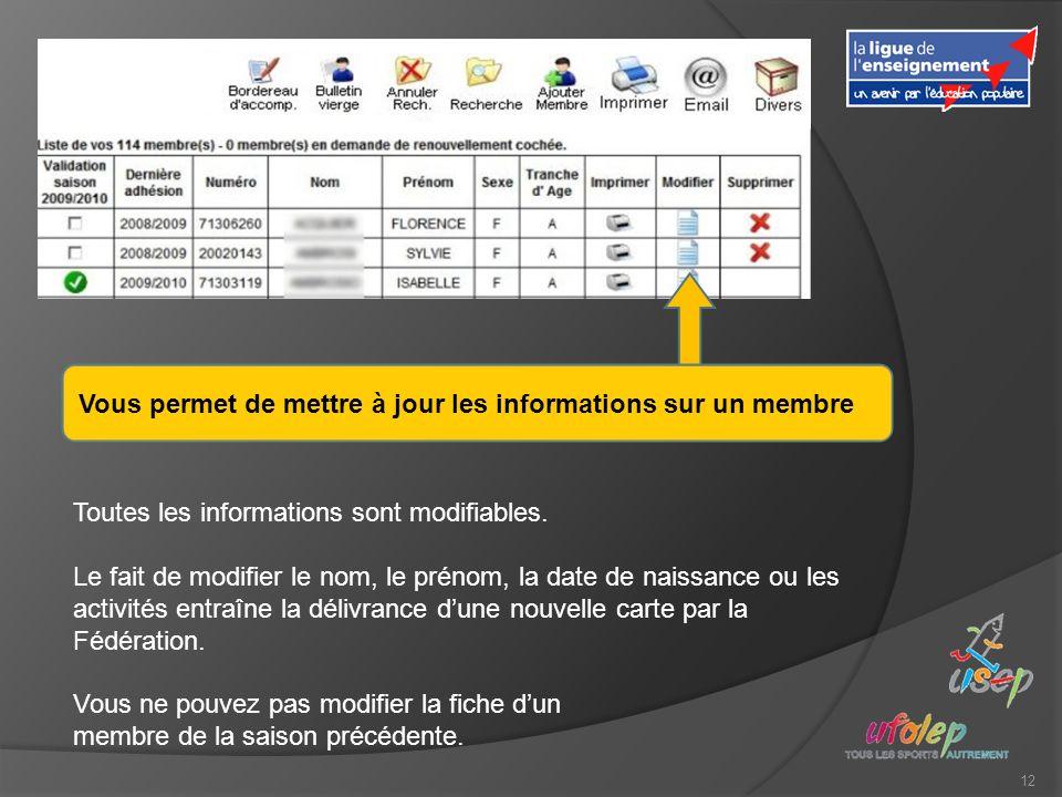 12 Vous permet de mettre à jour les informations sur un membre Toutes les informations sont modifiables. Le fait de modifier le nom, le prénom, la dat