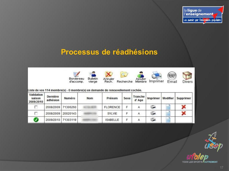 17 Processus de réadhésions