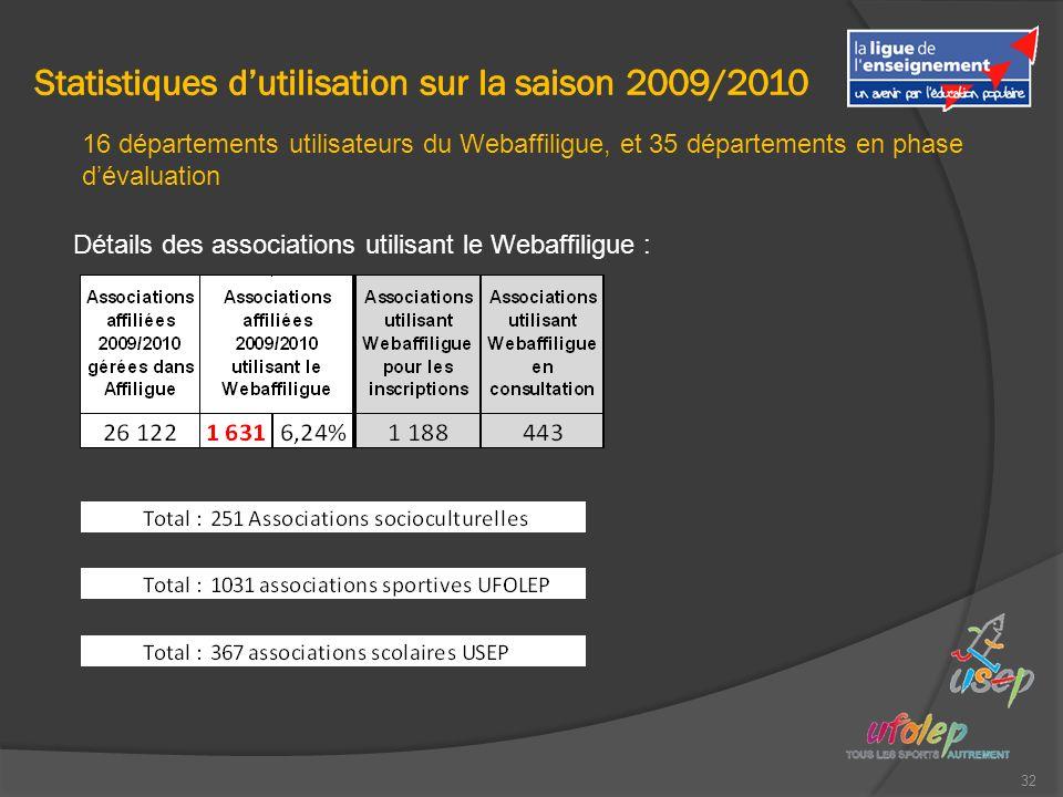 32 Détails des associations utilisant le Webaffiligue : 16 départements utilisateurs du Webaffiligue, et 35 départements en phase dévaluation