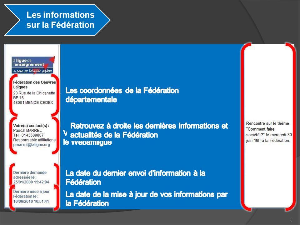 Les informations sur la Fédération 6