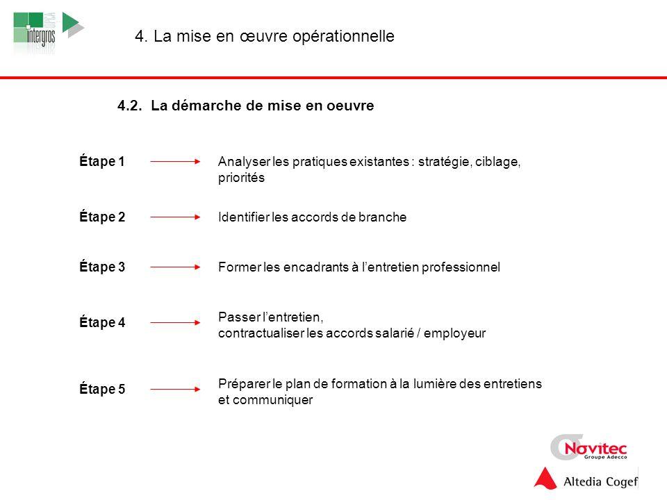 14 4. La mise en œuvre opérationnelle 4.2. La démarche de mise en oeuvre Étape 1 Identifier les accords de branche Étape 3Former les encadrants à lent