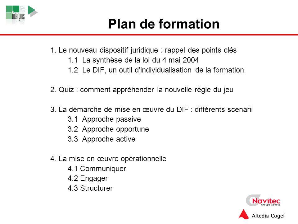 2 Plan de formation 1. Le nouveau dispositif juridique : rappel des points clés 1.1 La synthèse de la loi du 4 mai 2004 1.2 Le DIF, un outil dindividu