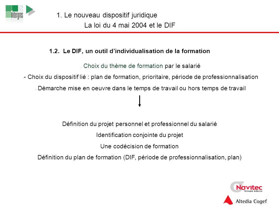 9 1. Le nouveau dispositif juridique La loi du 4 mai 2004 et le DIF 1.2. Le DIF, un outil dindividualisation de la formation - Choix du thème de forma