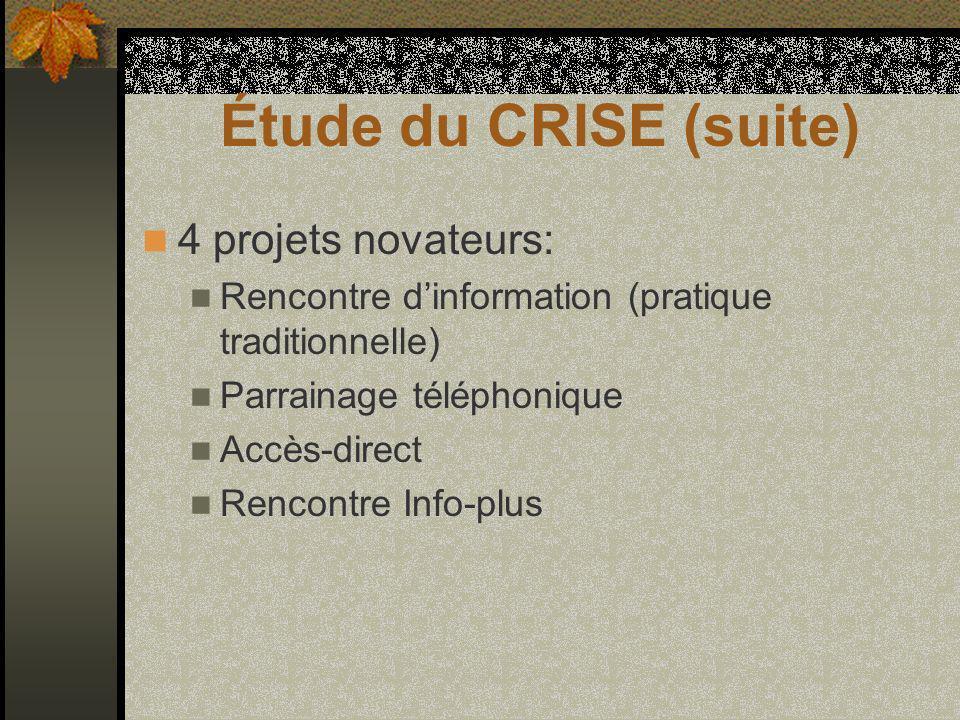 Étude du CRISE (suite) 4 projets novateurs: Rencontre dinformation (pratique traditionnelle) Parrainage téléphonique Accès-direct Rencontre Info-plus