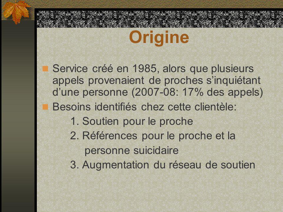 Origine Service créé en 1985, alors que plusieurs appels provenaient de proches sinquiétant dune personne (2007-08: 17% des appels) Besoins identifiés chez cette clientèle: 1.