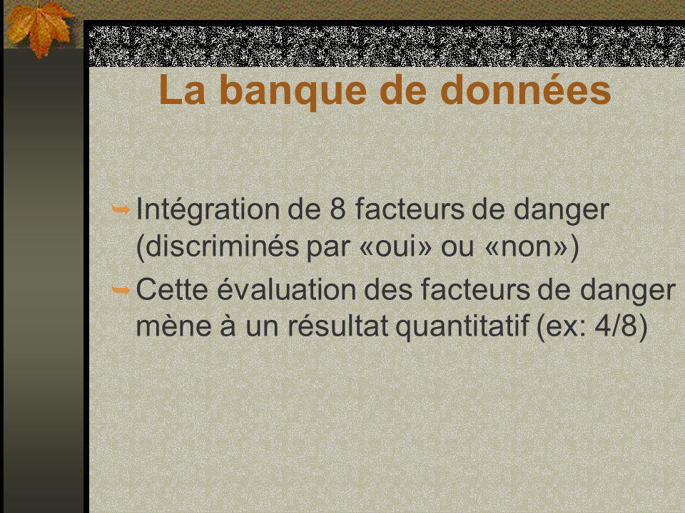 La banque de données Intégration de 8 facteurs de danger (discriminés par «oui» ou «non») Cette évaluation des facteurs de danger mène à un résultat quantitatif (ex: 4/8)