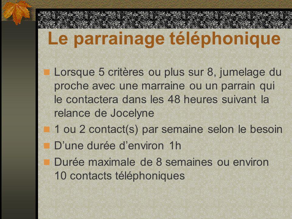 Le parrainage téléphonique Lorsque 5 critères ou plus sur 8, jumelage du proche avec une marraine ou un parrain qui le contactera dans les 48 heures suivant la relance de Jocelyne 1 ou 2 contact(s) par semaine selon le besoin Dune durée denviron 1h Durée maximale de 8 semaines ou environ 10 contacts téléphoniques