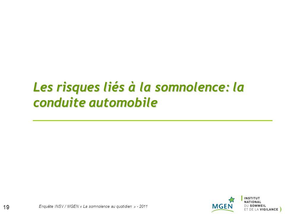 19 Enquête INSV / MGEN « La somnolence au quotidien » - 2011 19 Les risques liés à la somnolence: la conduite automobile