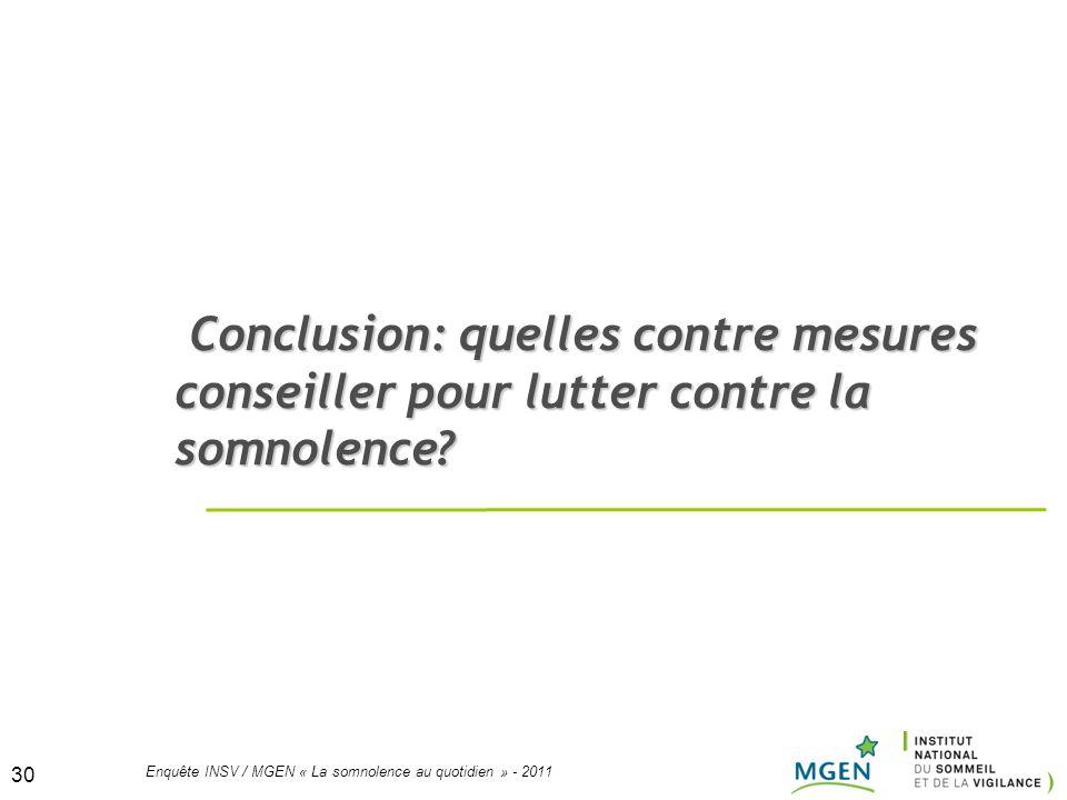 30 Enquête INSV / MGEN « La somnolence au quotidien » - 2011 30 Conclusion: quelles contre mesures conseiller pour lutter contre la somnolence? Conclu