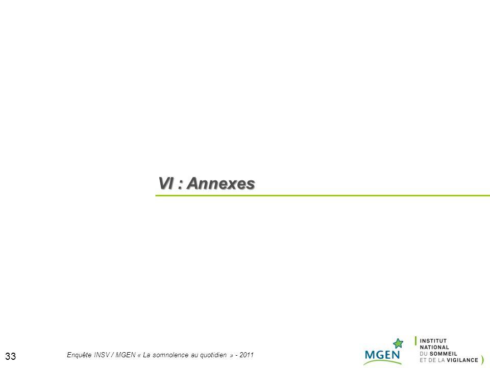33 Enquête INSV / MGEN « La somnolence au quotidien » - 2011 33 VI : Annexes