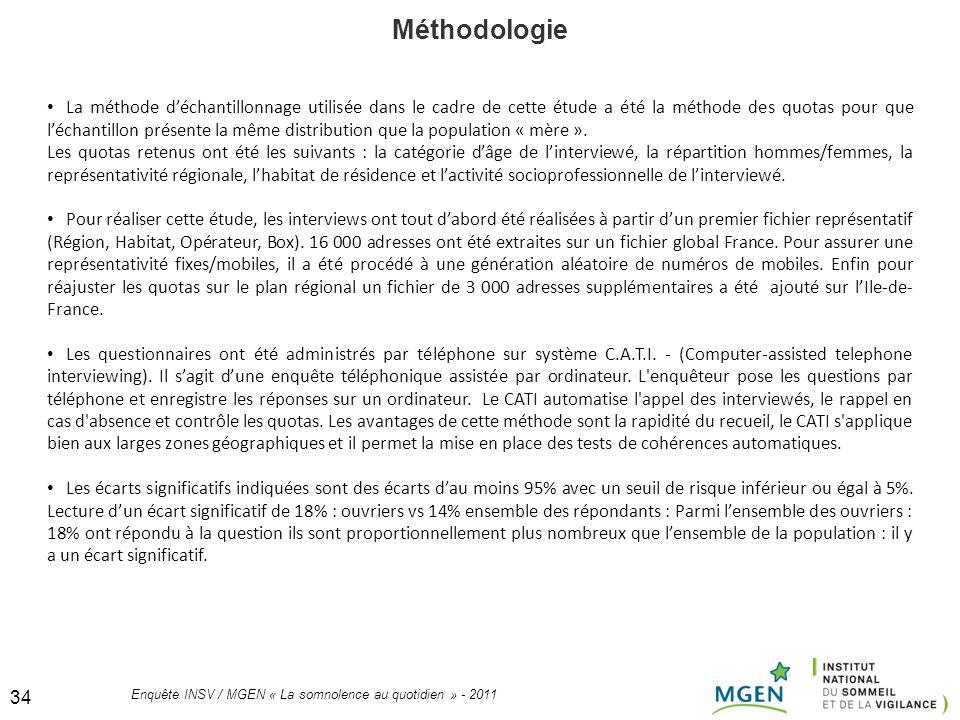 34 Enquête INSV / MGEN « La somnolence au quotidien » - 2011 34 Méthodologie La méthode déchantillonnage utilisée dans le cadre de cette étude a été l