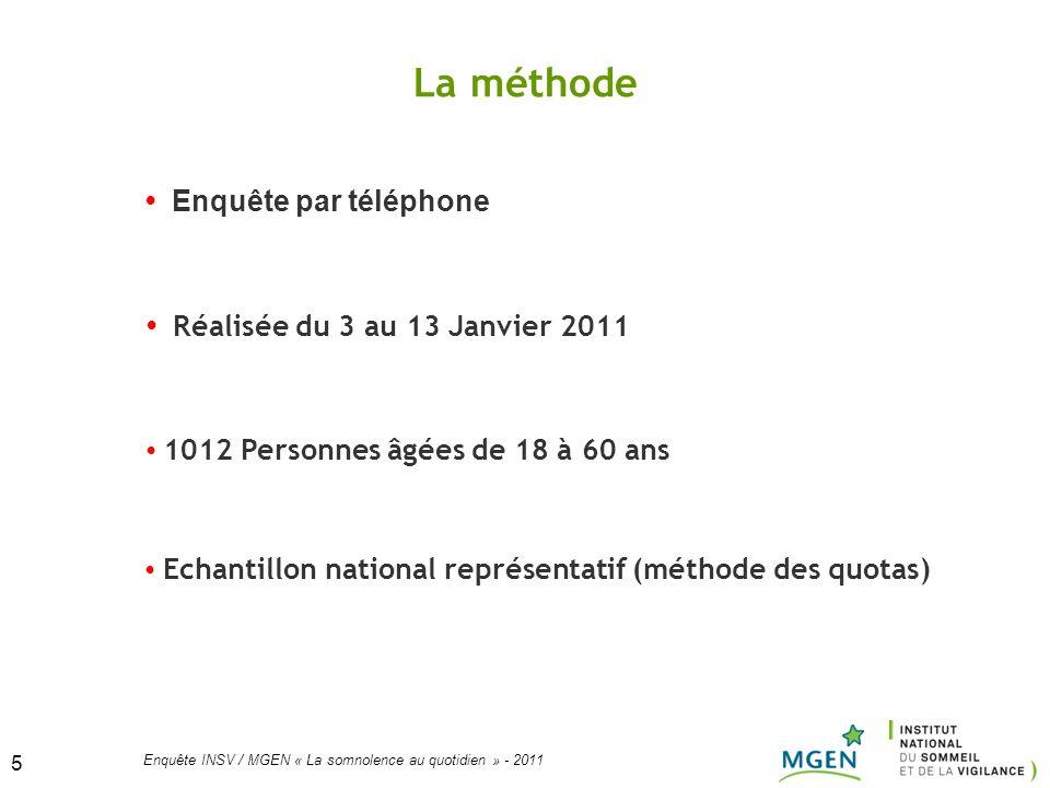 5 Enquête INSV / MGEN « La somnolence au quotidien » - 2011 5 Enquête par téléphone Réalisée du 3 au 13 Janvier 2011 1012 Personnes âgées de 18 à 60 a