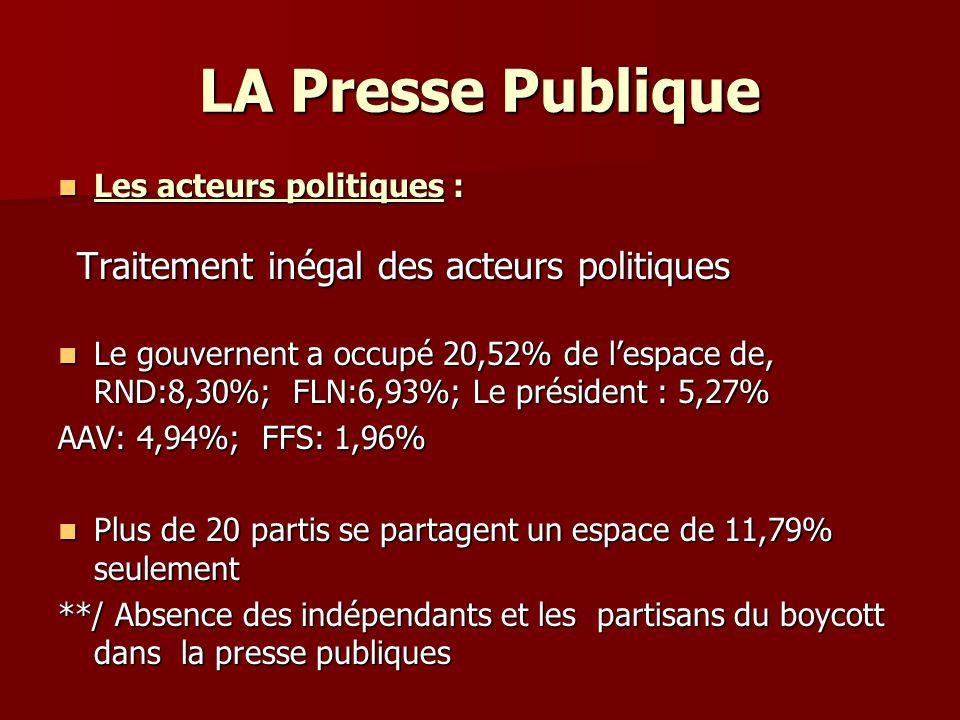LA Presse Publique Les acteurs politiques : Les acteurs politiques : Traitement inégal des acteurs politiques Traitement inégal des acteurs politiques Le gouvernent a occupé 20,52% de lespace de, RND:8,30%; FLN:6,93%; Le président : 5,27% Le gouvernent a occupé 20,52% de lespace de, RND:8,30%; FLN:6,93%; Le président : 5,27% AAV: 4,94%; FFS: 1,96% Plus de 20 partis se partagent un espace de 11,79% seulement Plus de 20 partis se partagent un espace de 11,79% seulement **/ Absence des indépendants et les partisans du boycott dans la presse publiques