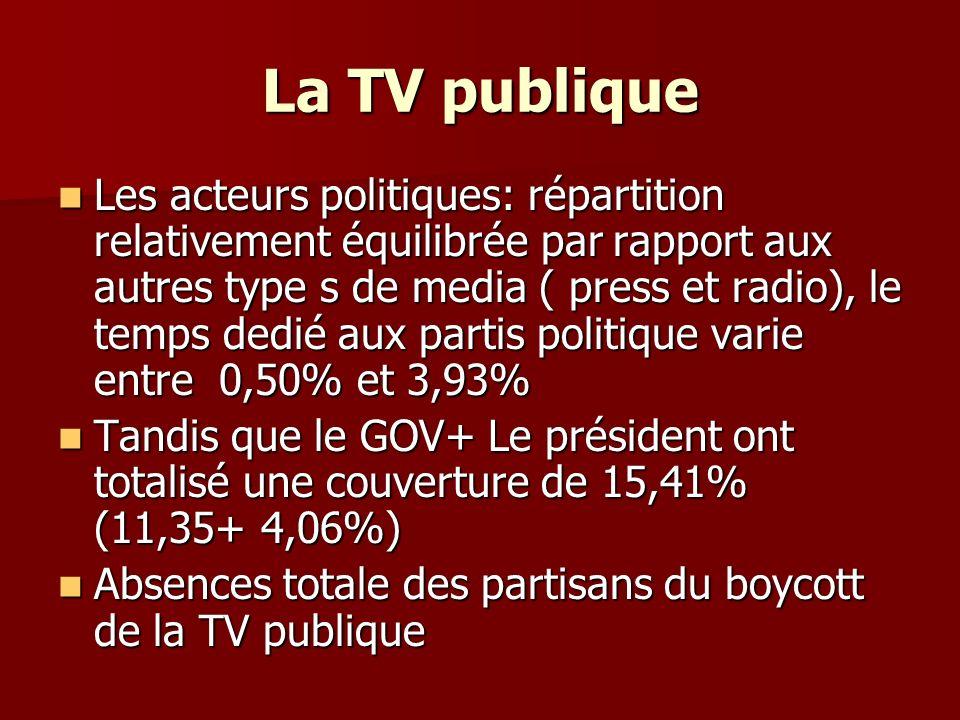 La TV publique Les acteurs politiques: répartition relativement équilibrée par rapport aux autres type s de media ( press et radio), le temps dedié au