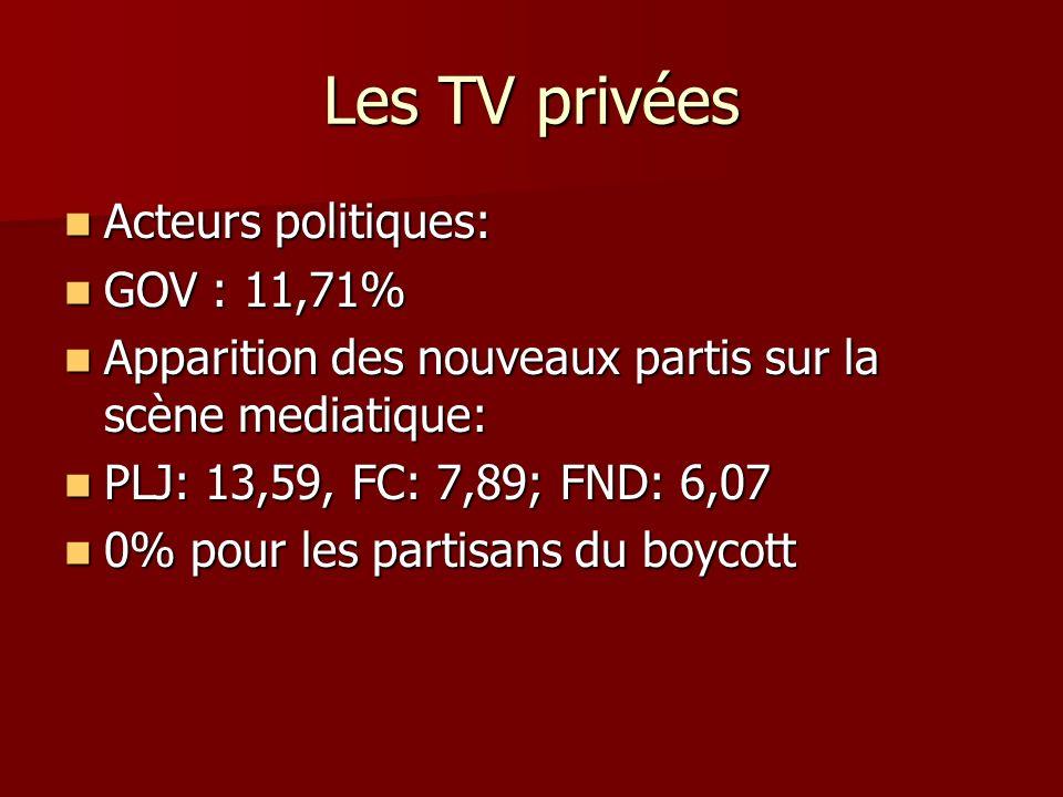 Les TV privées Acteurs politiques: Acteurs politiques: GOV : 11,71% GOV : 11,71% Apparition des nouveaux partis sur la scène mediatique: Apparition des nouveaux partis sur la scène mediatique: PLJ: 13,59, FC: 7,89; FND: 6,07 PLJ: 13,59, FC: 7,89; FND: 6,07 0% pour les partisans du boycott 0% pour les partisans du boycott