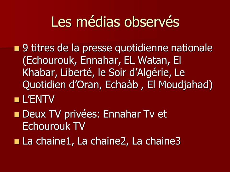 Les médias observés 9 titres de la presse quotidienne nationale (Echourouk, Ennahar, EL Watan, El Khabar, Liberté, le Soir dAlgérie, Le Quotidien dOran, Echaàb, El Moudjahad) 9 titres de la presse quotidienne nationale (Echourouk, Ennahar, EL Watan, El Khabar, Liberté, le Soir dAlgérie, Le Quotidien dOran, Echaàb, El Moudjahad) LENTV LENTV Deux TV privées: Ennahar Tv et Echourouk TV Deux TV privées: Ennahar Tv et Echourouk TV La chaine1, La chaine2, La chaine3 La chaine1, La chaine2, La chaine3