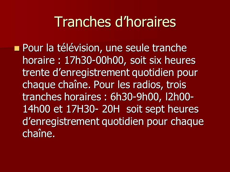 Tranches dhoraires Pour la télévision, une seule tranche horaire : 17h30-00h00, soit six heures trente denregistrement quotidien pour chaque chaîne. P