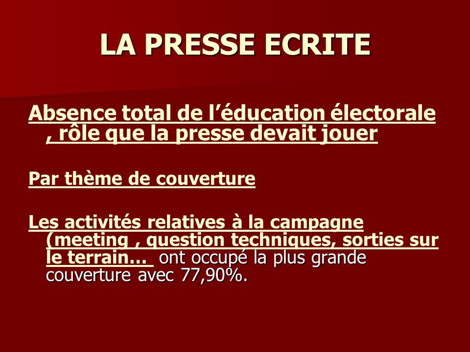 LA PRESSE ECRITE Absence total de léducation électorale, rôle que la presse devait jouer Par thème de couverture ont occupé la plus grande couverture avec 77,90%.