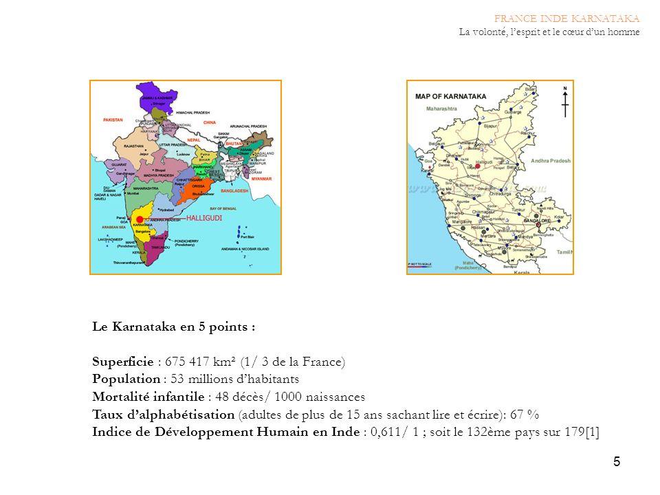 5 Le Karnataka en 5 points : Superficie : 675 417 km² (1/ 3 de la France) Population : 53 millions dhabitants Mortalité infantile : 48 décès/ 1000 nai