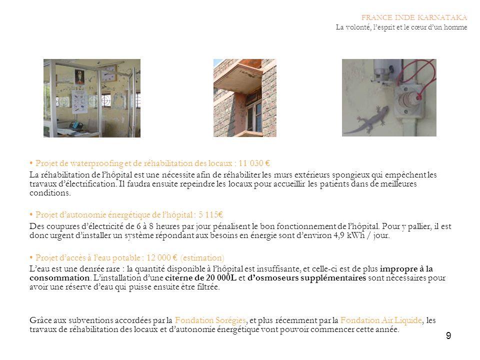 9 Projet de waterproofing et de réhabilitation des locaux : 11 030 La réhabilitation de lhôpital est une nécessite afin de réhabiliter les murs extéri