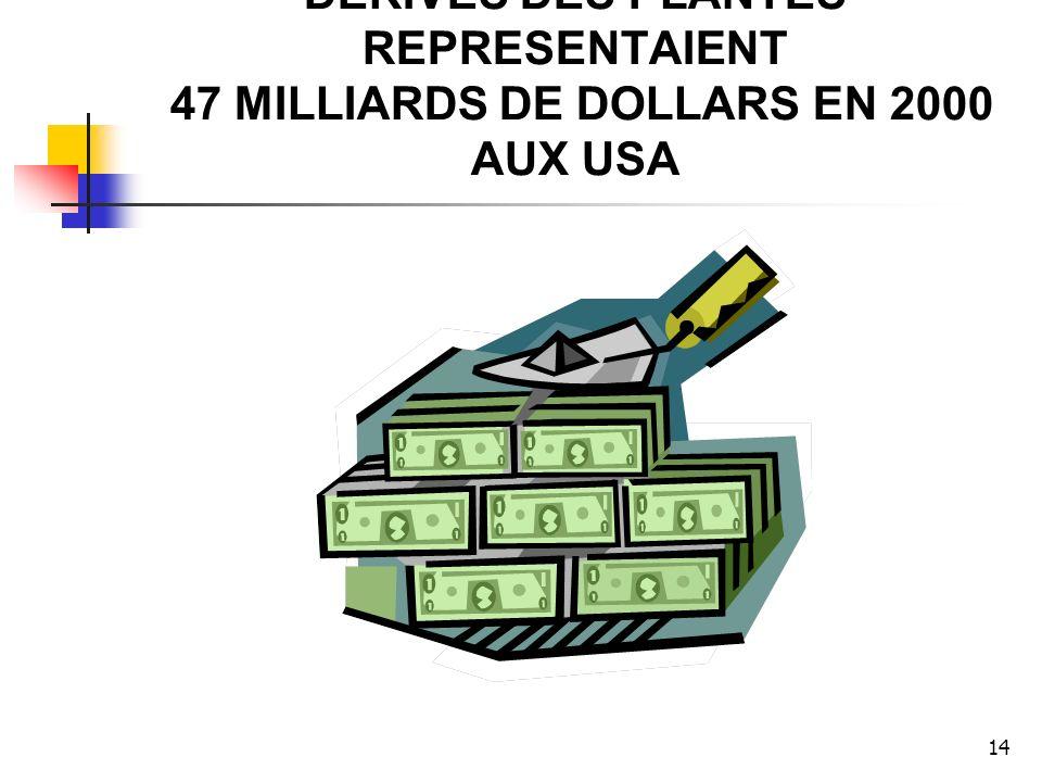 14 LE CHIFFRE DAFFAIRES DES MEDICAMENTS EXTRAITS OU DERIVES DES PLANTES REPRESENTAIENT 47 MILLIARDS DE DOLLARS EN 2000 AUX USA