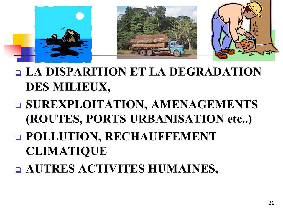 21 LA DISPARITION ET LA DEGRADATION DES MILIEUX, SUREXPLOITATION, AMENAGEMENTS (ROUTES, PORTS URBANISATION etc..) POLLUTION, RECHAUFFEMENT CLIMATIQUE