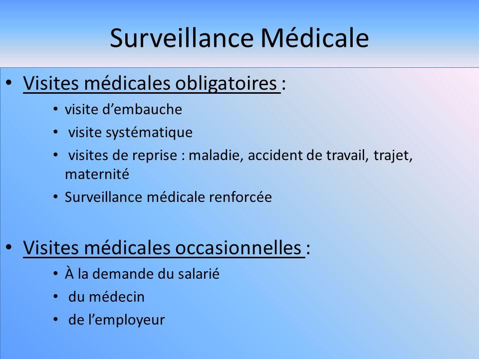 Surveillance Médicale Visites médicales obligatoires : visite dembauche visite systématique visites de reprise : maladie, accident de travail, trajet,