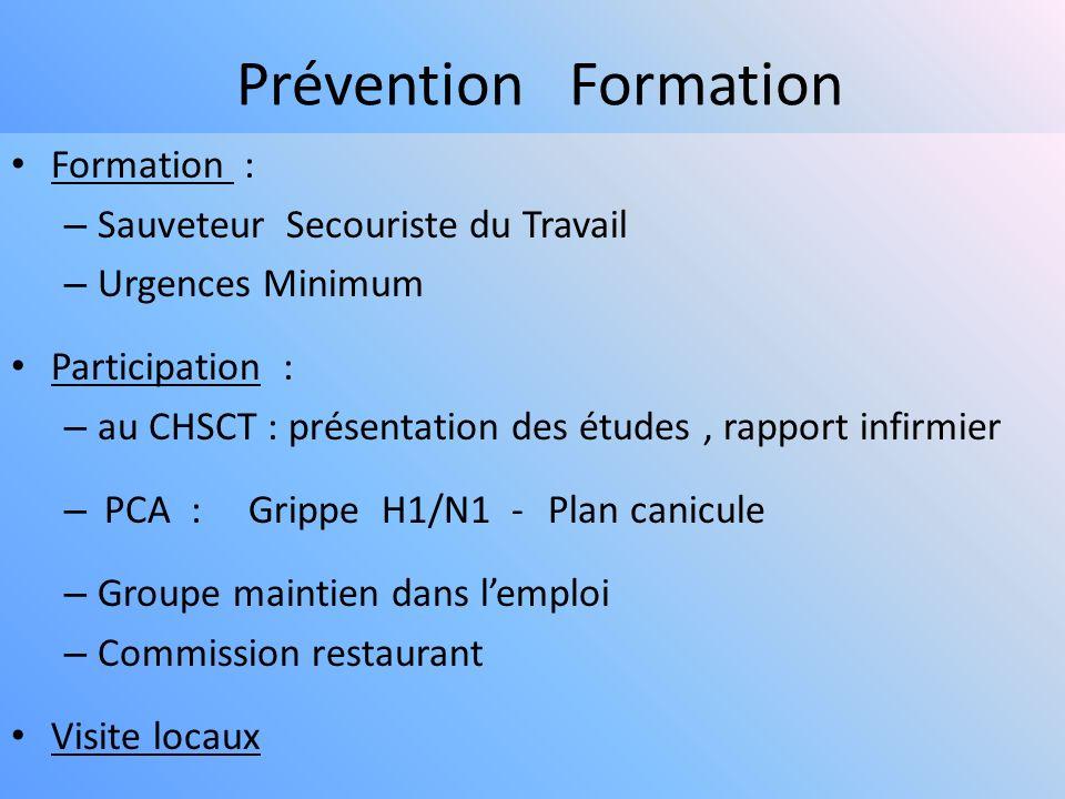 Prévention Formation Formation : – Sauveteur Secouriste du Travail – Urgences Minimum Participation : – au CHSCT : présentation des études, rapport in