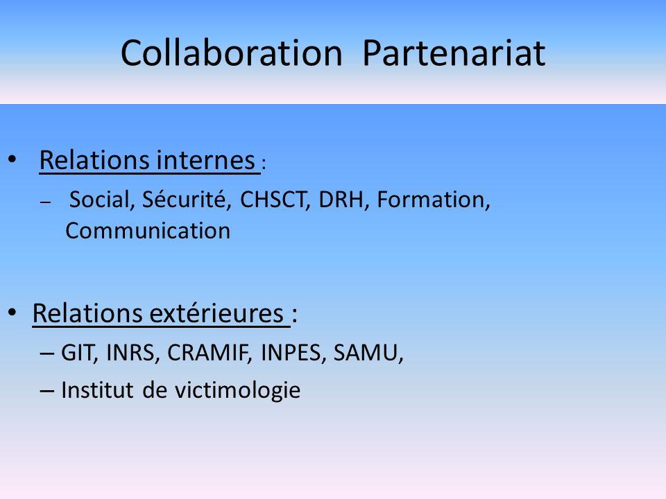 Collaboration Partenariat Relations internes : – Social, Sécurité, CHSCT, DRH, Formation, Communication Relations extérieures : – GIT, INRS, CRAMIF, I
