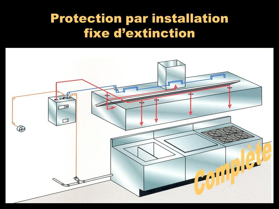 Protection par installation fixe dextinction