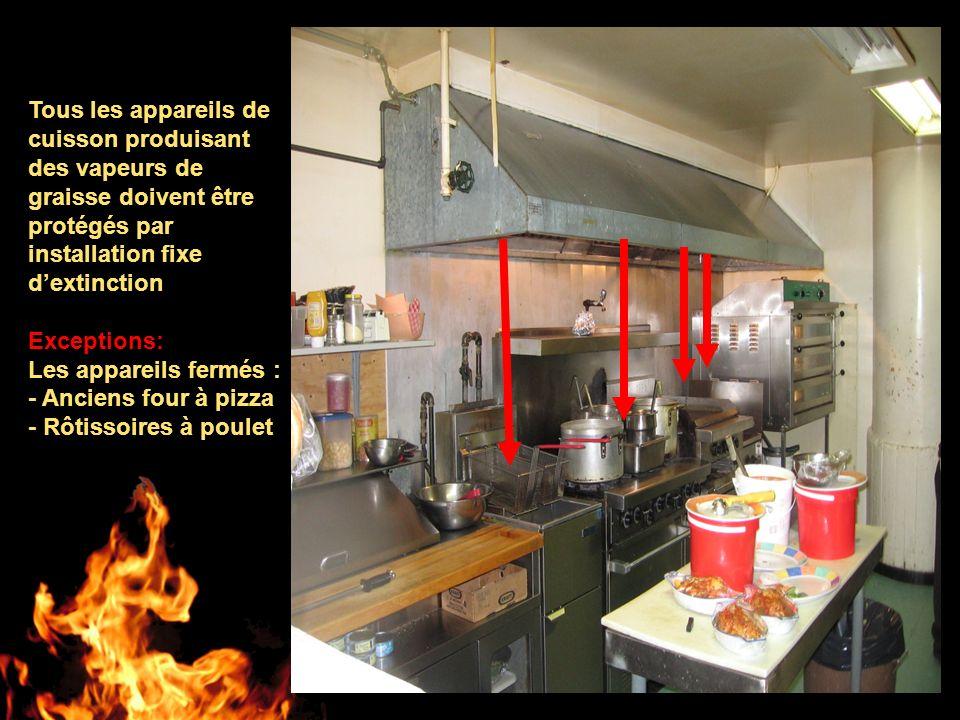 Tous les appareils de cuisson produisant des vapeurs de graisse doivent être protégés par installation fixe dextinction Exceptions: Les appareils fermés : - Anciens four à pizza - Rôtissoires à poulet