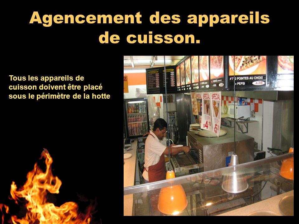 Agencement des appareils de cuisson. Tous les appareils de cuisson doivent être placé sous le périmètre de la hotte
