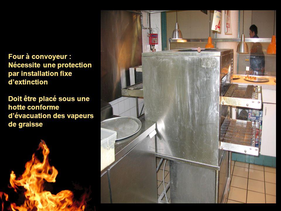 Four à convoyeur : Nécessite une protection par installation fixe dextinction Doit être placé sous une hotte conforme dévacuation des vapeurs de graisse