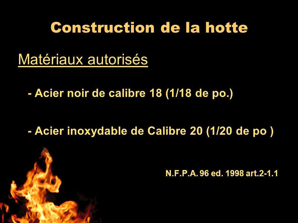 Construction de la hotte Matériaux autorisés - Acier noir de calibre 18 (1/18 de po.) - Acier inoxydable de Calibre 20 (1/20 de po ) N.F.P.A. 96 ed. 1