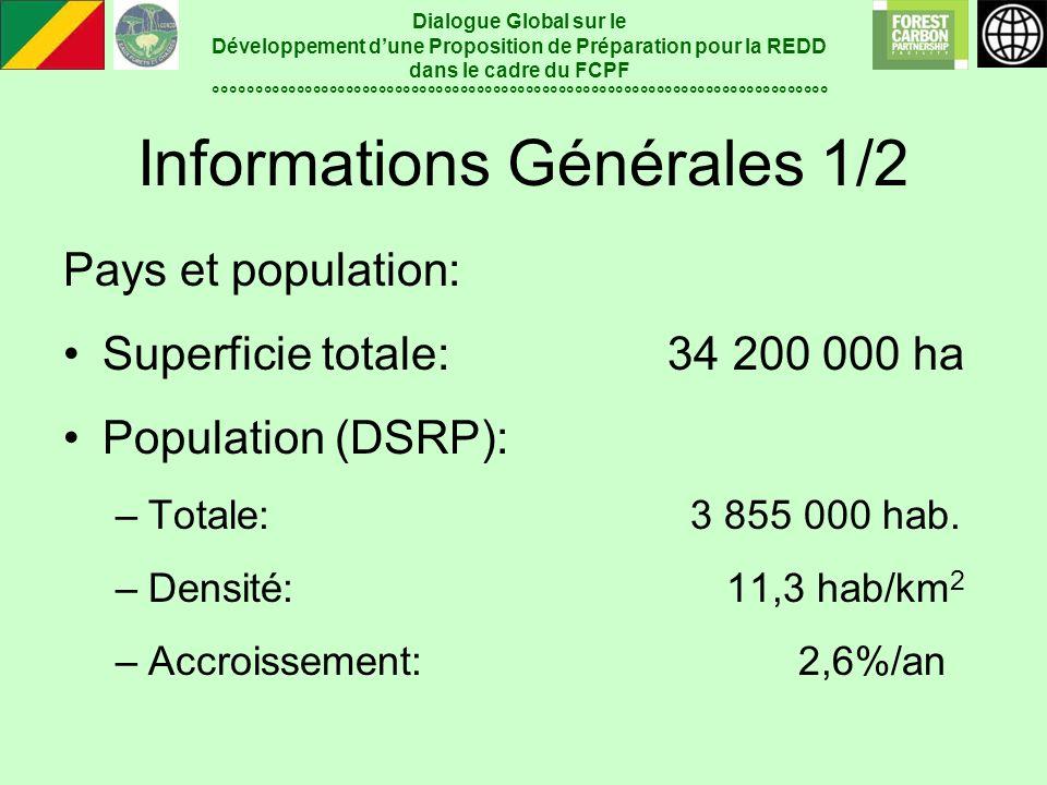 Dialogue Global sur le Développement dune Proposition de Préparation pour la REDD dans le cadre du FCPF °°°°°°°°°°°°°°°°°°°°°°°°°°°°°°°°°°°°°°°°°°°°°°°°°°°°°°°°°°°°°°°°°°°°°°°°°°° Informations Générales 1/2 Pays et population: Superficie totale: 34 200 000 ha Population (DSRP): –Totale: 3 855 000 hab.