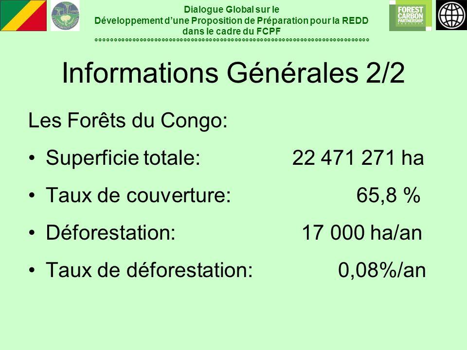 Dialogue Global sur le Développement dune Proposition de Préparation pour la REDD dans le cadre du FCPF °°°°°°°°°°°°°°°°°°°°°°°°°°°°°°°°°°°°°°°°°°°°°°°°°°°°°°°°°°°°°°°°°°°°°°°°°°° Informations Générales 2/2 Les Forêts du Congo: Superficie totale: 22 471 271 ha Taux de couverture: 65,8 % Déforestation: 17 000 ha/an Taux de déforestation: 0,08%/an