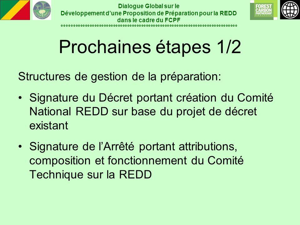 Dialogue Global sur le Développement dune Proposition de Préparation pour la REDD dans le cadre du FCPF °°°°°°°°°°°°°°°°°°°°°°°°°°°°°°°°°°°°°°°°°°°°°°