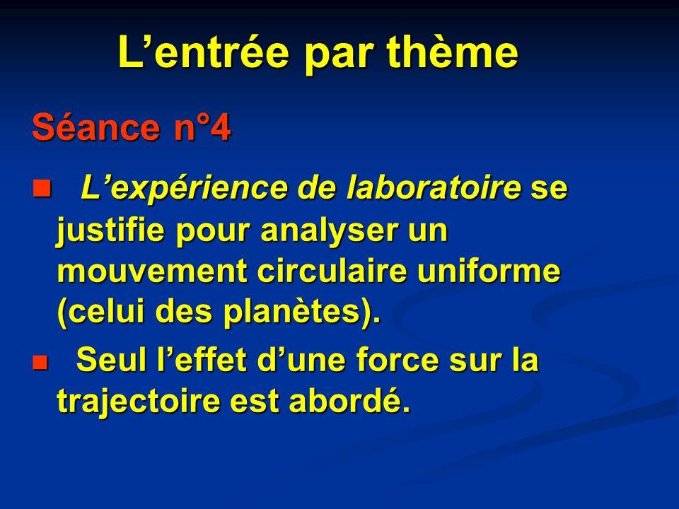 Séance n°4 Lexpérience de laboratoire se justifie pour analyser un mouvement circulaire uniforme (celui des planètes). Lexpérience de laboratoire se j