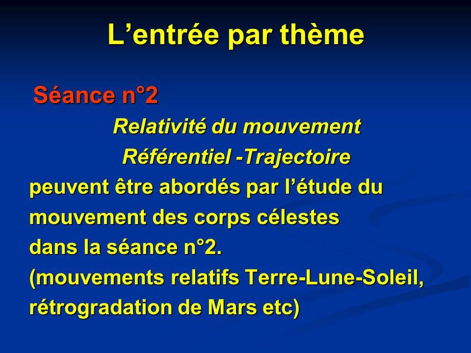 Lentrée par thème Séance n°2 Séance n°2 Relativité du mouvement Référentiel -Trajectoire peuvent être abordés par létude du mouvement des corps célest