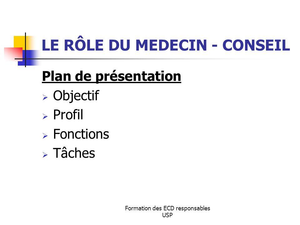 Formation des ECD responsables USP LE RÔLE DU MEDECIN - CONSEIL Plan de présentation Objectif Profil Fonctions Tâches