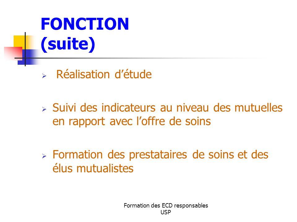 Formation des ECD responsables USP FONCTION (suite) Réalisation détude Suivi des indicateurs au niveau des mutuelles en rapport avec loffre de soins F