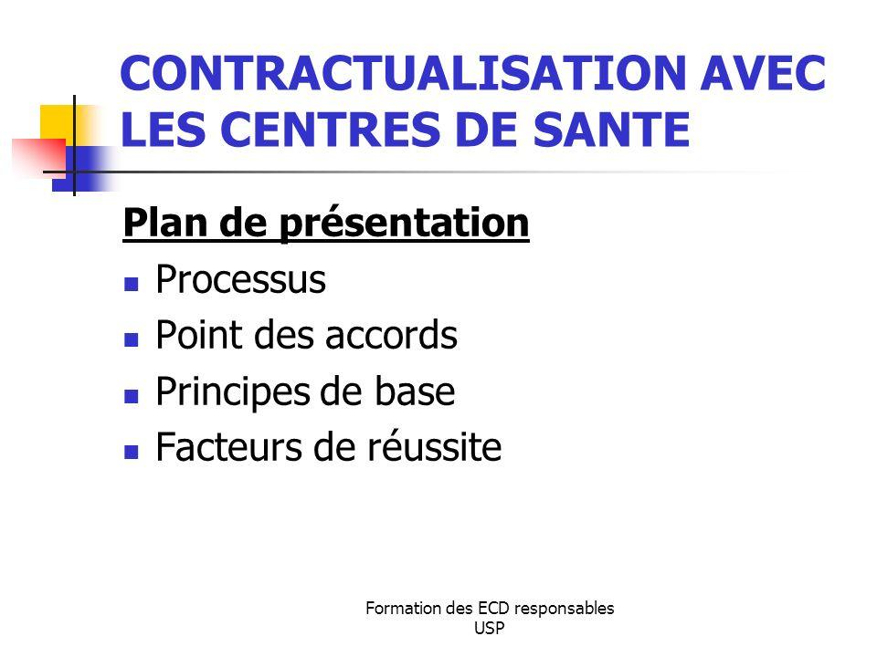 Formation des ECD responsables USP CONTRACTUALISATION AVEC LES CENTRES DE SANTE Plan de présentation Processus Point des accords Principes de base Fac