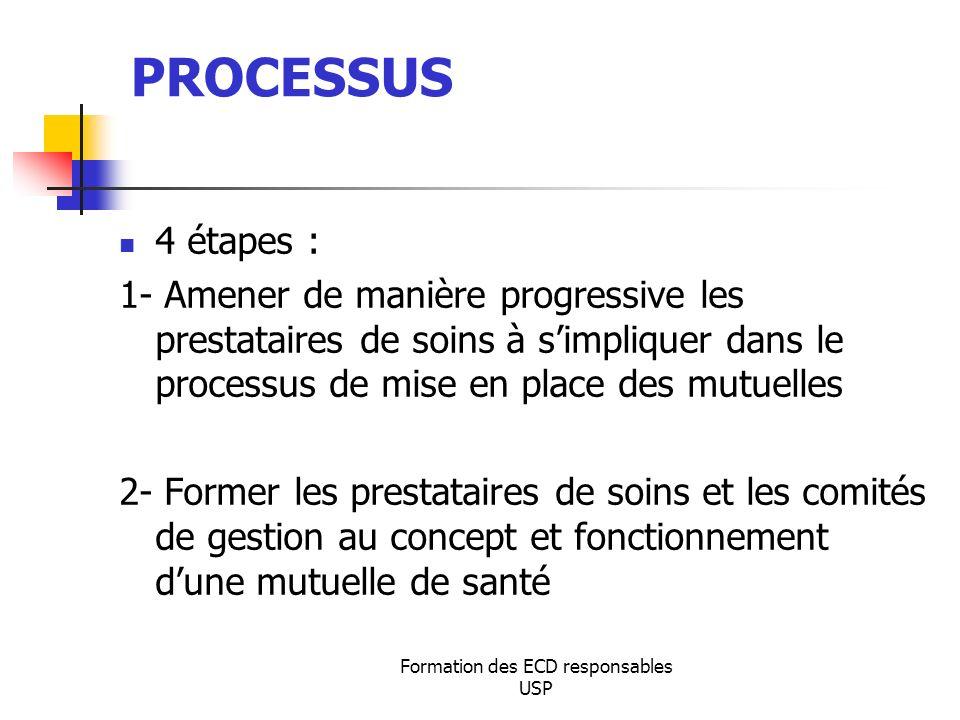 Formation des ECD responsables USP PROCESSUS 4 étapes : 1- Amener de manière progressive les prestataires de soins à simpliquer dans le processus de m