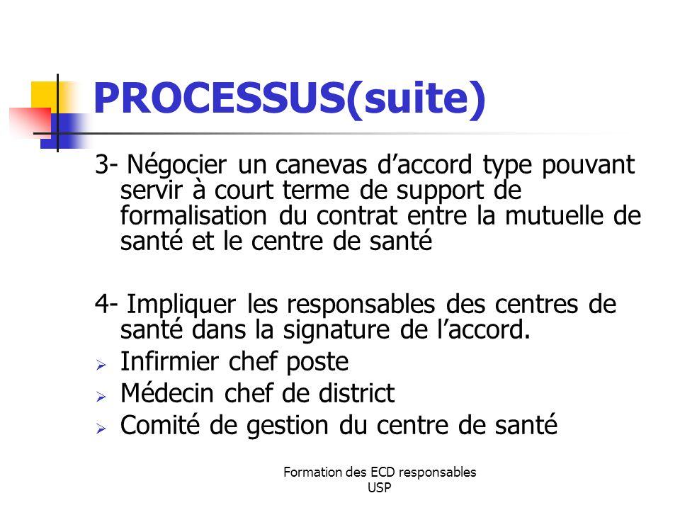 Formation des ECD responsables USP PROCESSUS(suite) 3- Négocier un canevas daccord type pouvant servir à court terme de support de formalisation du co