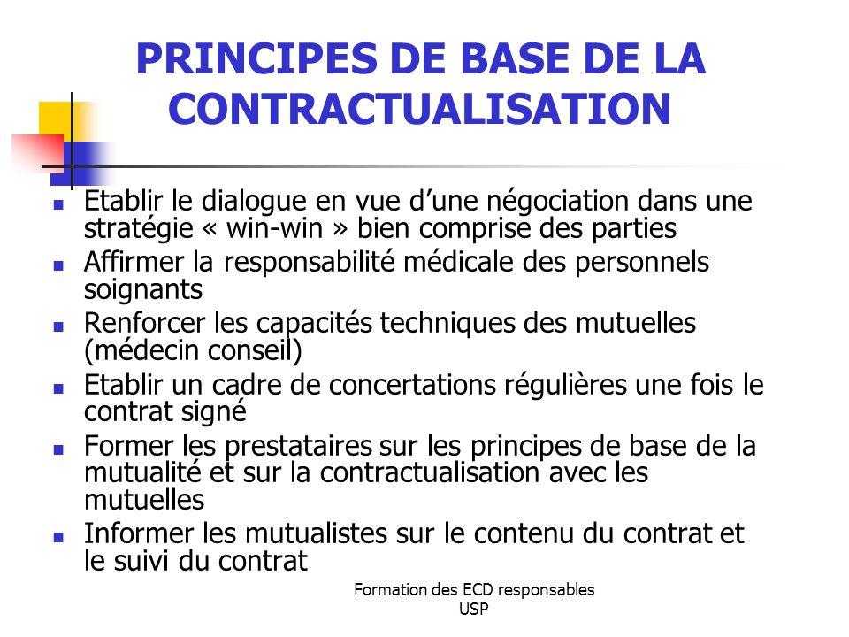 Formation des ECD responsables USP PRINCIPES DE BASE DE LA CONTRACTUALISATION Etablir le dialogue en vue dune négociation dans une stratégie « win-win